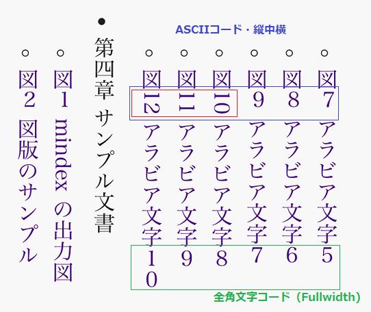 Category:略語の一覧 (page 1) -...